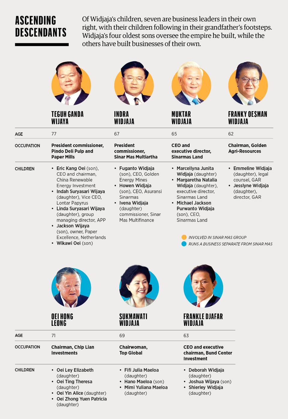 5 Orang Terkaya di Indonesia Yang Harus Kamu Jadikan Inspirasi 2