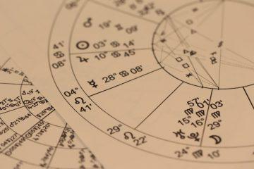 Ramalan Bintang & Tes Keprbadian bisa meramal kepribadian? 3