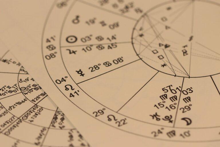 Ramalan Bintang & Tes Keprbadian bisa meramal kepribadian? 1