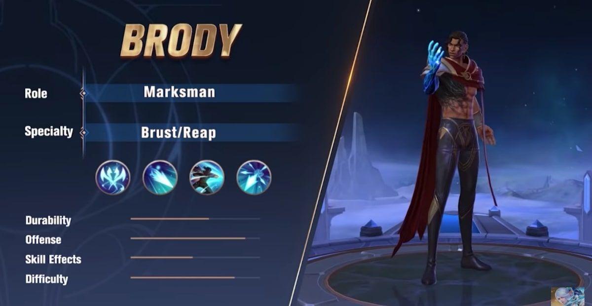 Mobile Legend : Build dan Item Brody Tersakiti 2020 3