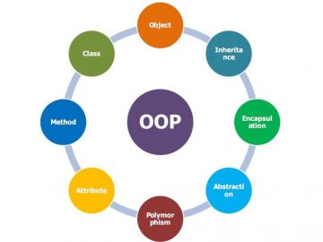OOP (Object Oriented Programming) - Introduction 7