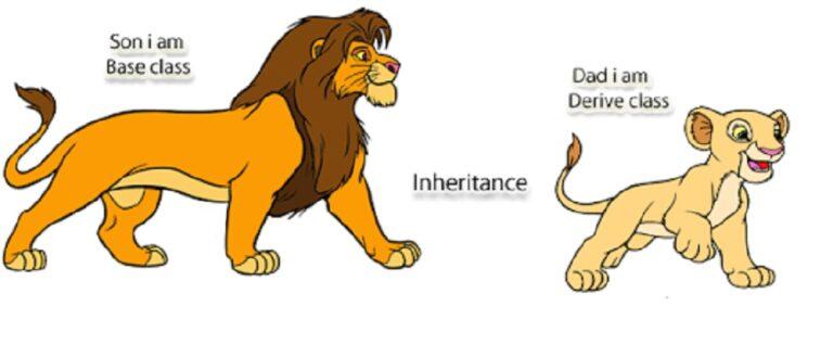 OOP (Object Oriented Programming) - Inheritance 1