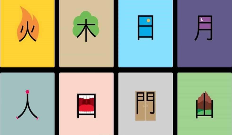 """Belajar Menulis Karakter Bahasa Mandarin dengan Metode """"Piktogram"""" dan Asosiatif"""" 3"""