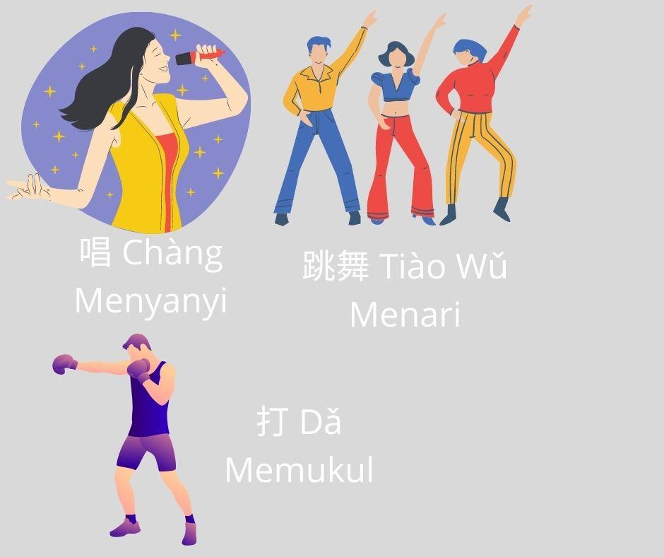 Contoh Kata Kerja atau Predikat dalam Bahasa Mandarin. Sumber: Dokumentasi Penulis
