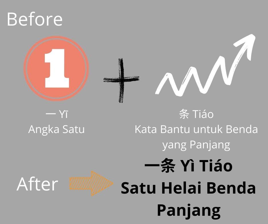 "Kapan Kata ""一"" dalam Bahasa Mandarin akan Mengalami Perubahan Cara Membaca? 4"