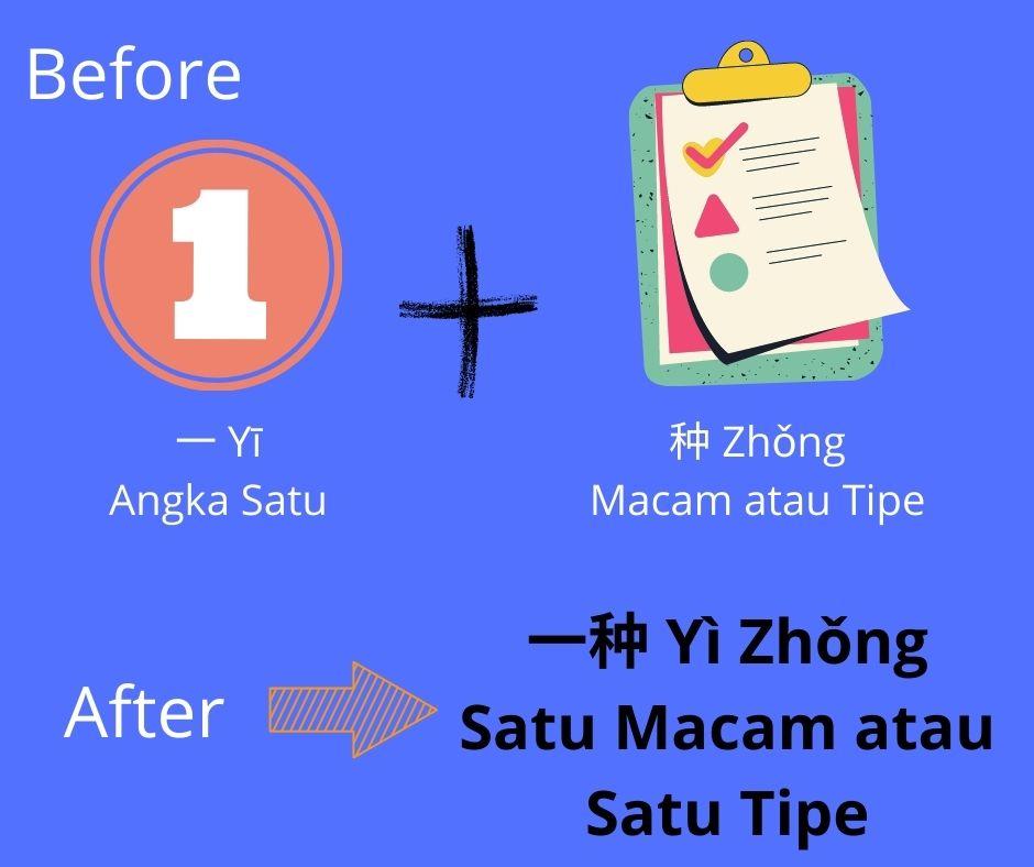 "Kapan Kata ""一"" dalam Bahasa Mandarin akan Mengalami Perubahan Cara Membaca? 5"