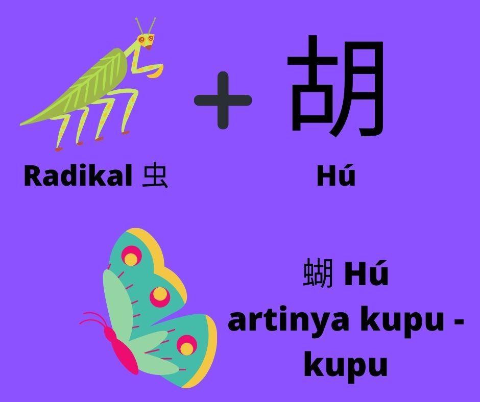 """Belajar Menulis Karakter Bahasa Mandarin dengan Metode """"Radikal"""" 5"""