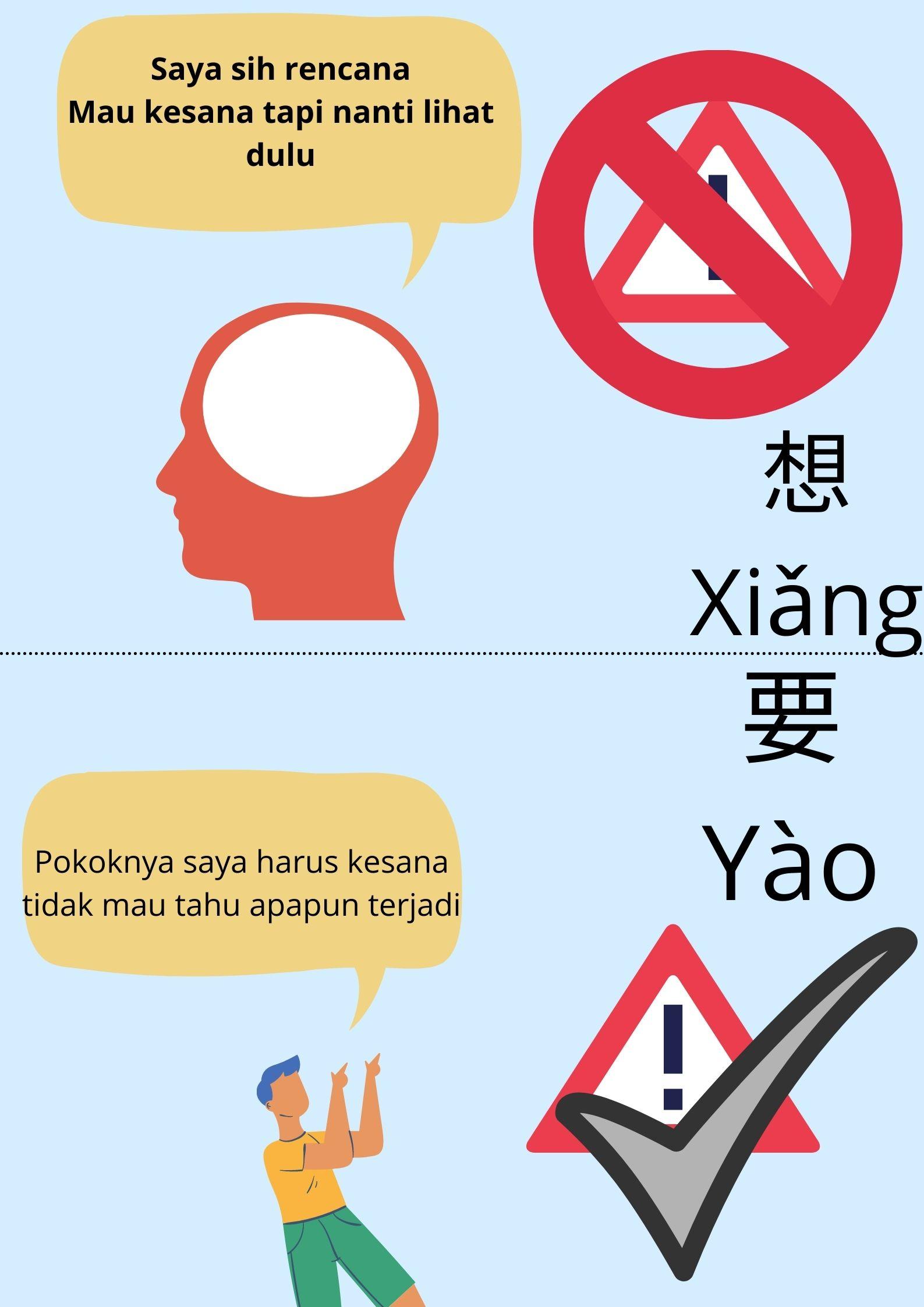 Perbedaan penerapan kata