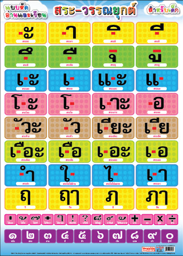 32 jenis huruf konsonan dalam Bahasa Thailandsumber: en.ost.co.th