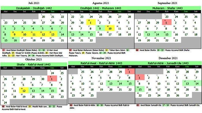 Dari Gregorian hingga Hijriah, Inilah 5 Sistem Kalender yang Paling Umum digunakan Dunia 4