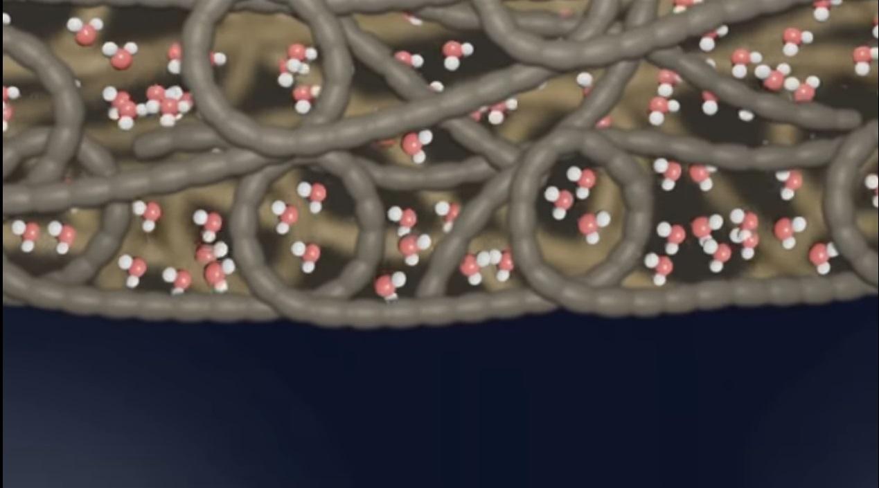 gambar molekul air terperangkap