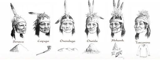 Enam Suku Konfederasi