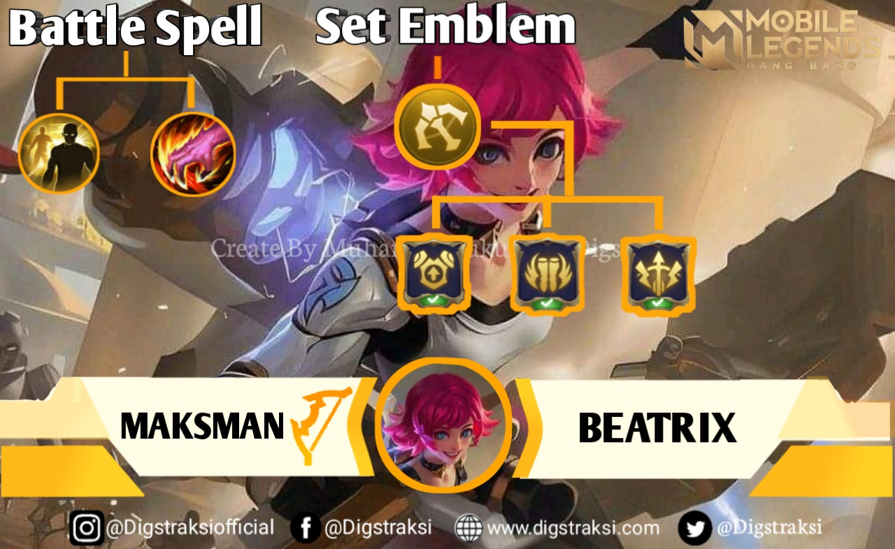 Mobile Legend : Build & Item Serta Tips Gameplay Beatrix Terbaik, Auto Winstreak 15