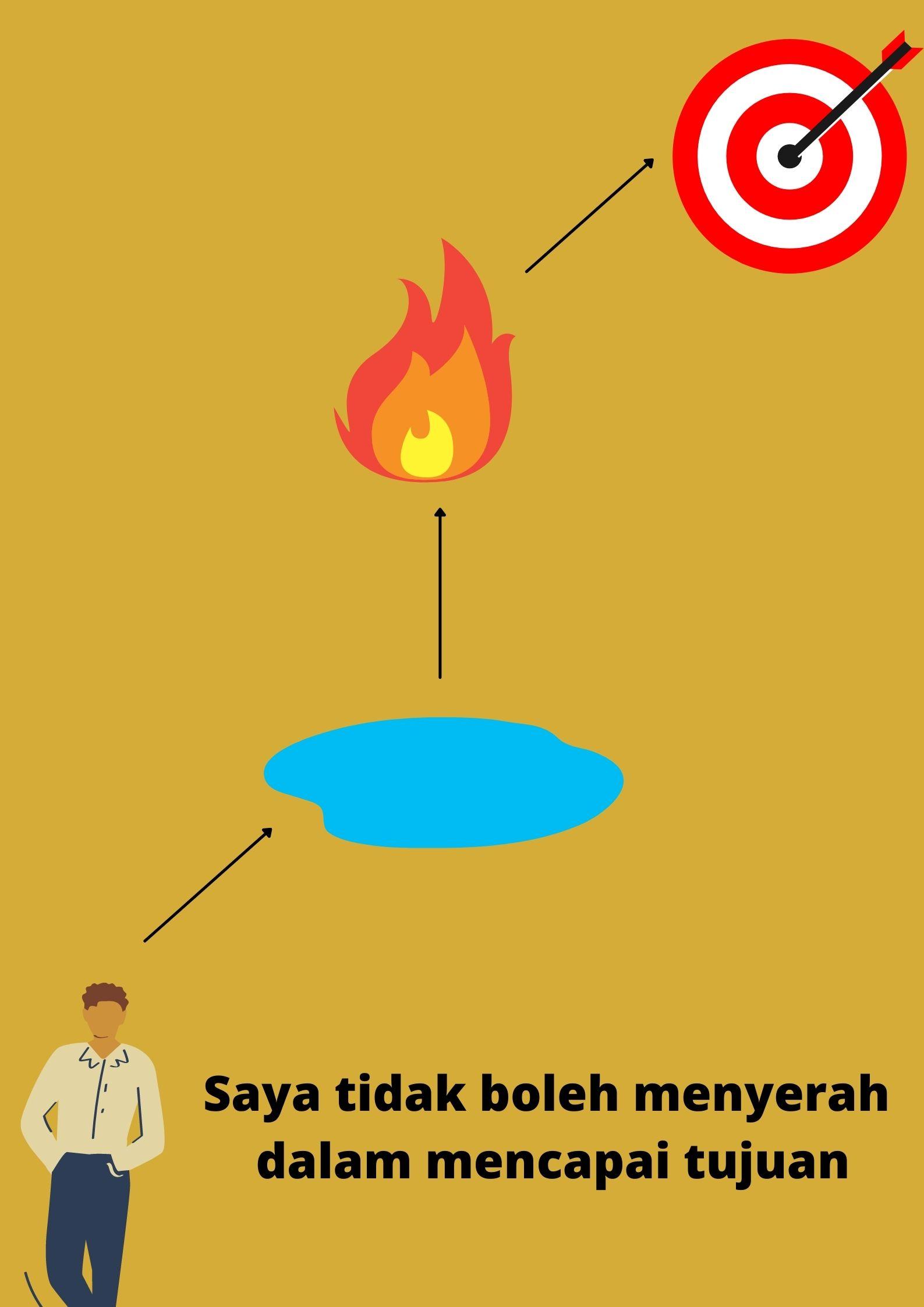 Ilustrasi pepatah