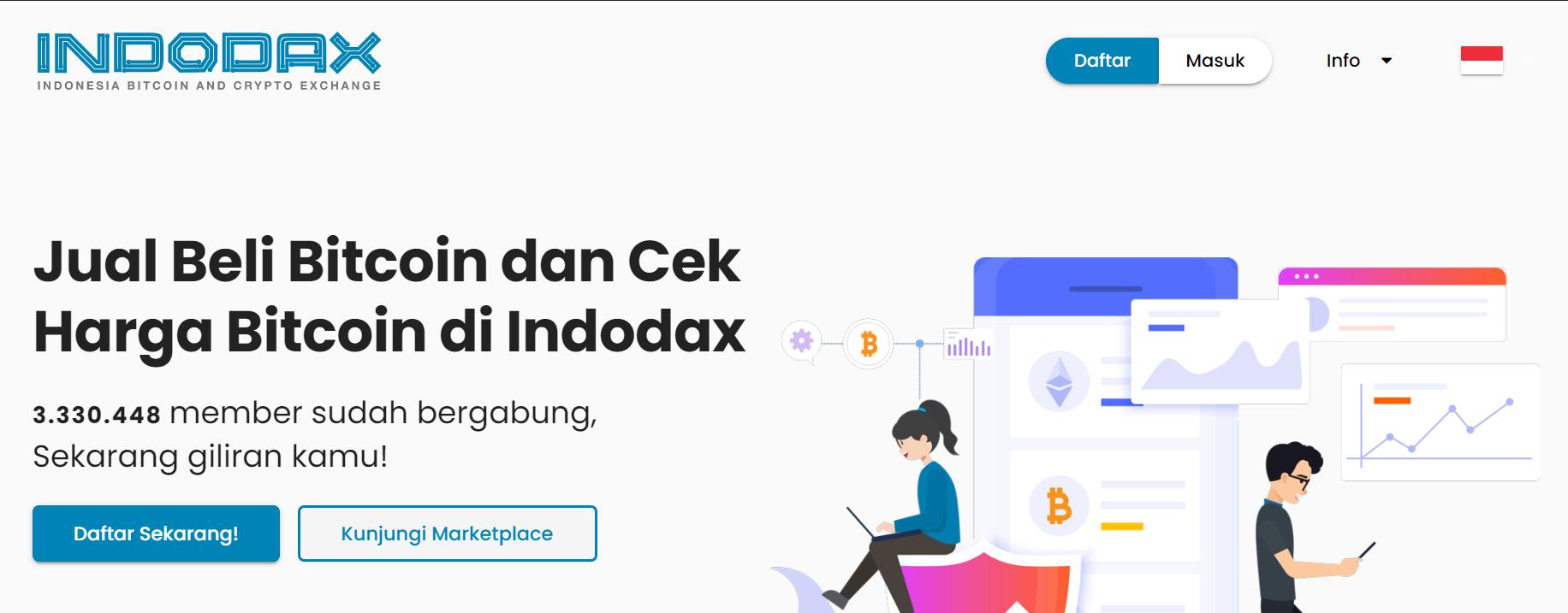 Situs indodax.com