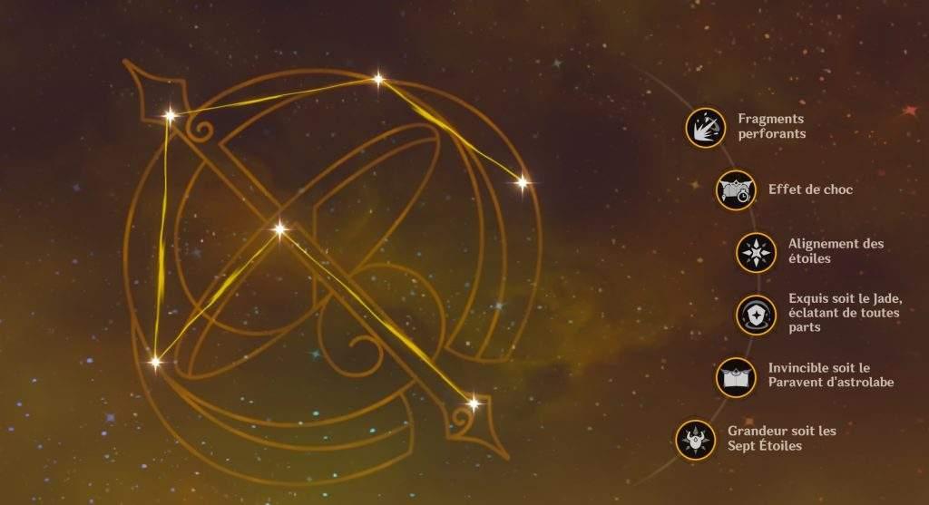 Genshin Impact Lore : Fun Facts seputar Guizhong God of Dust 10