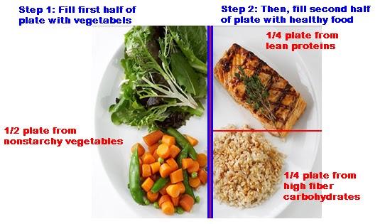 Piring makan model T (sumber : levantinegourmet.blogspot.com)