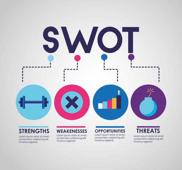 Apa itu SWOT? Penjelasan beserta Contohnya 3