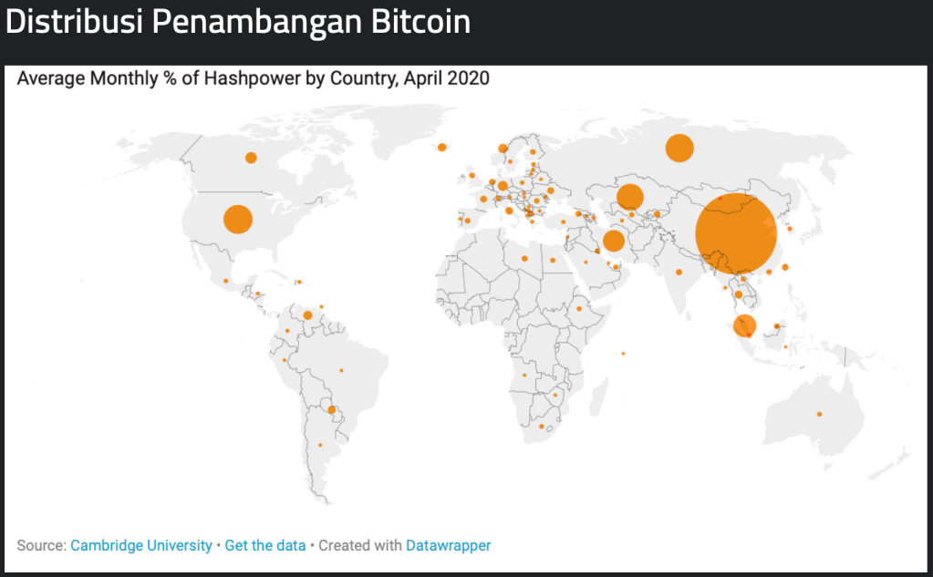Benarkah Bitcoin Tak Ramah Lingkungan? 3