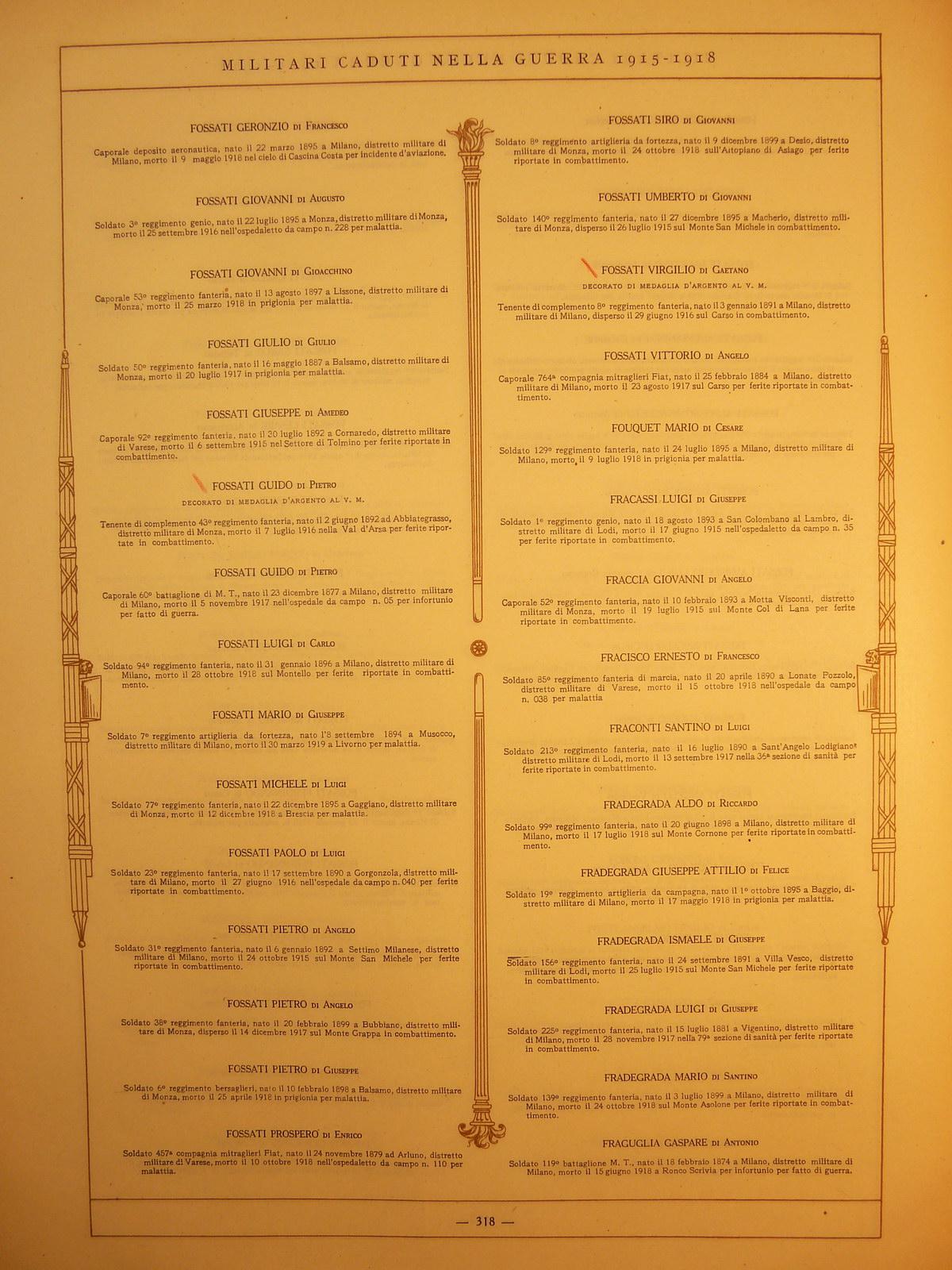 Dokumen yang mencatat Fossati sebagai salah seorang prajurit yang tewas di Perang Dunia I. Sumber gambar: difesa.it