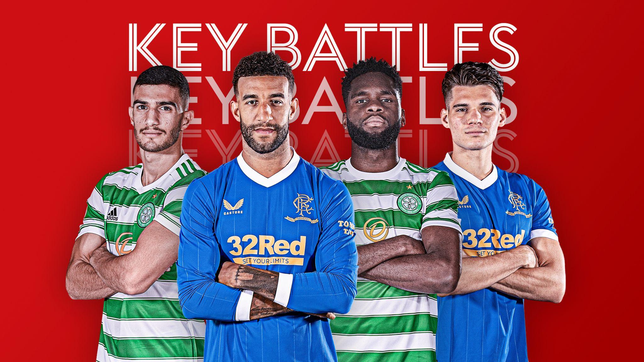 Klub Liga Primer Skotlandia Selain Rangers & Celtic 3