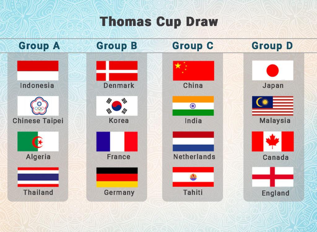 Mengenal Sejarah Piala Thomas dan Piala Uber 8